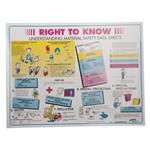 Right to Know Poster